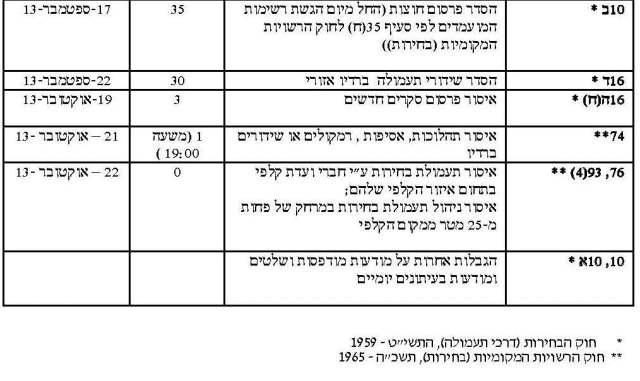 לוח זמנים בחירות - תעמולה 2013_Page_2